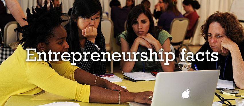 entrepreneurship facts