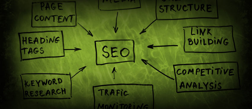 small business seo tactics
