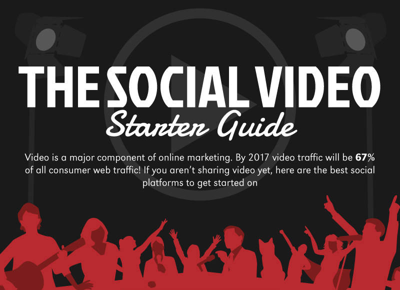 Social video infographic cover