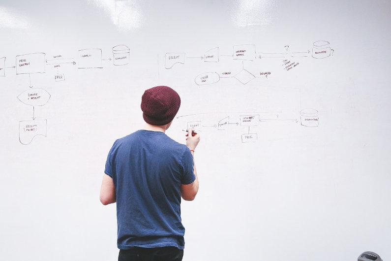 Startup organization