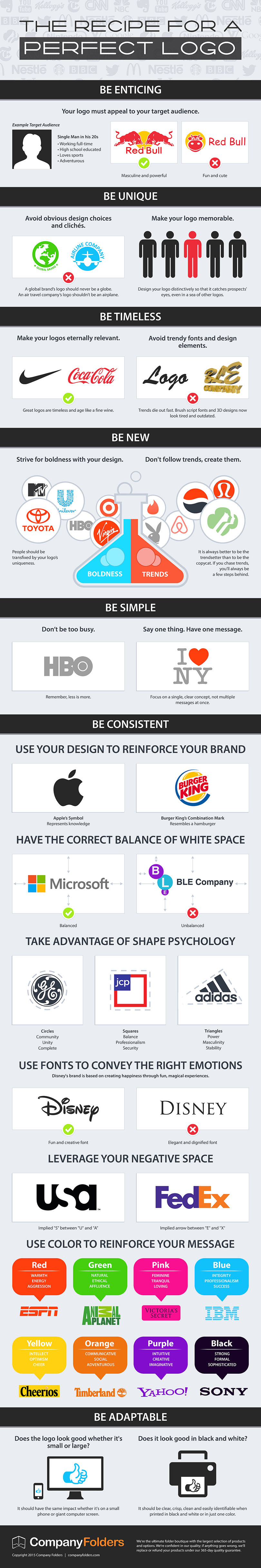 Logo design recipe - infographic
