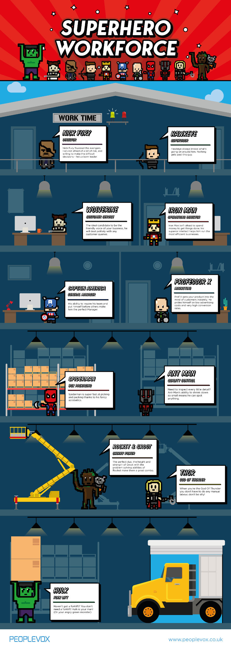 Superhero Workforce infographic