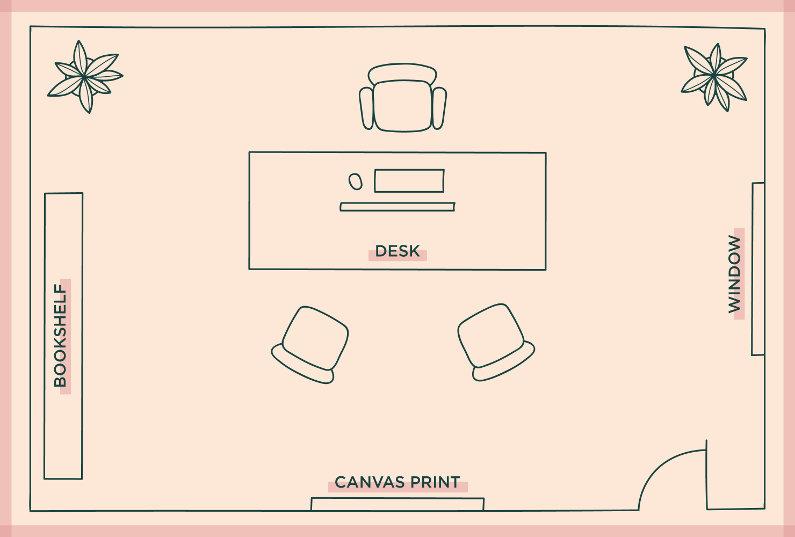 Feng Shui office desk layout