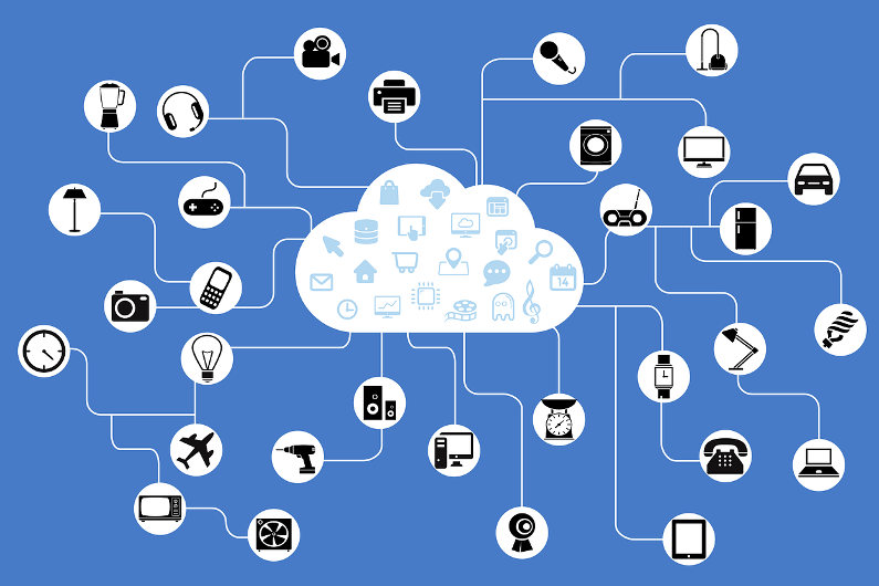 IoT for ecommerce